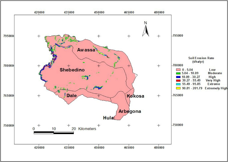 Estimation of soil erosion using USLE and GIS in Awassa