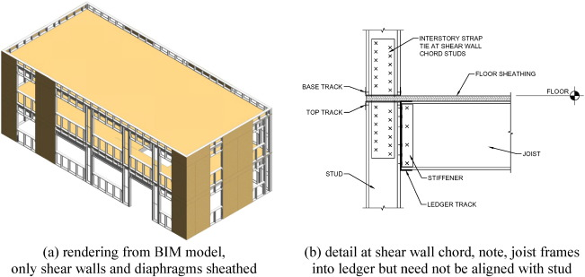 Seismic Response and Engineering of Cold-formed Steel Framed ...