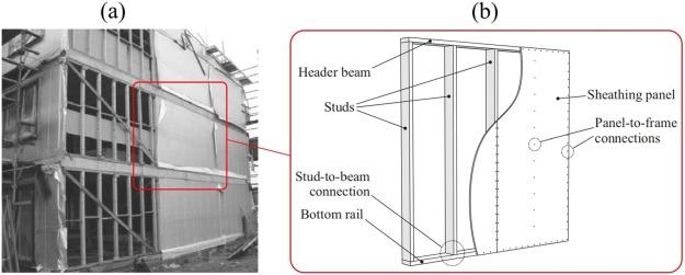 Parametric Evaluation of Racking Performance of Platform Timber ...