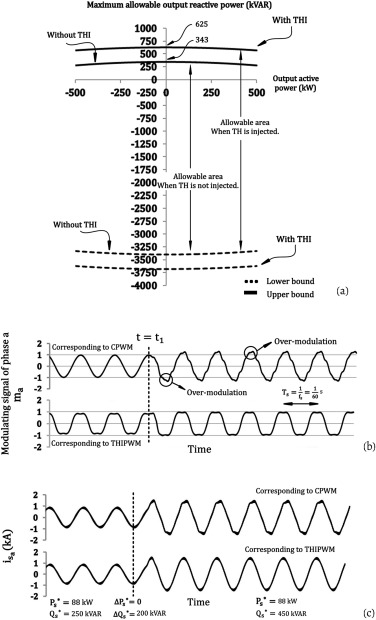 A novel control strategy for Reflex-based electric vehicle