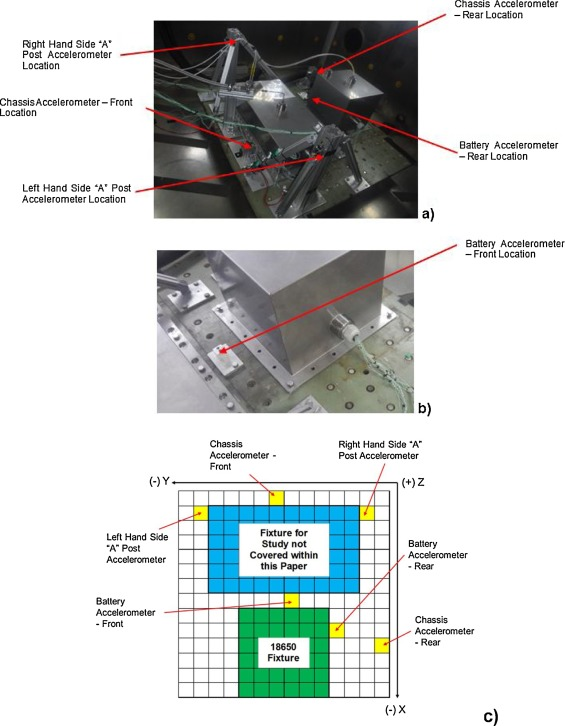 Multi-axis vibration durability testing of lithium ion 18650