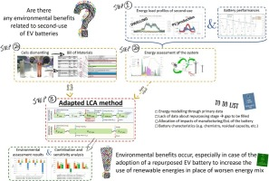 Life Cycle Assessment Of Repurposed Electric Vehicle Batteries An Adapted Method Based On Modelling Energy Flows Sciencedirect