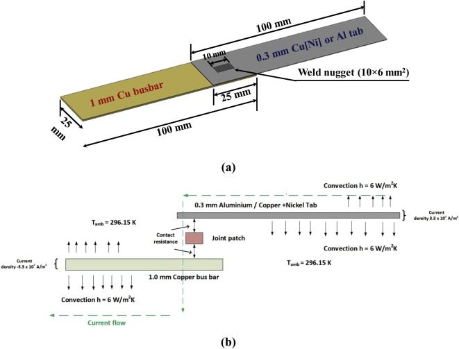 Modelling and characterisation of ultrasonic joints for Li-ion