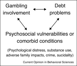 Problem gambling cases in singapore us