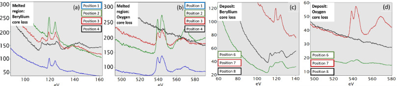 a61c297f7536 The effect of beryllium oxide on retention in JET ITER-like wall ...