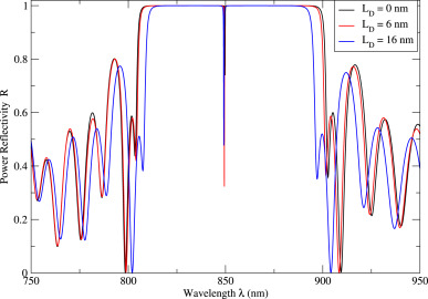 Modeling and analysis of smoothly diffused vertical cavity surface