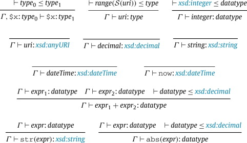 Minimal type inference for Linked Data consumers - ScienceDirect