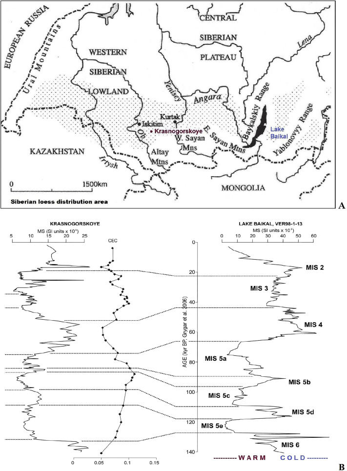 Chronology And Environments Of The Pleistocene Peopling Of North