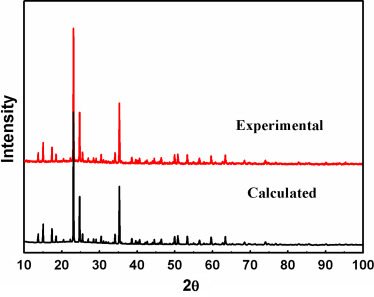 Synthesis and structural data of a Fe-base sodium metaphosphate