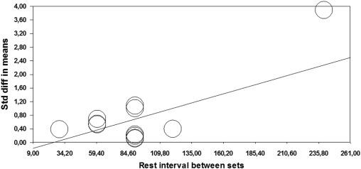 Data concerning the effect of plyometric training on jump