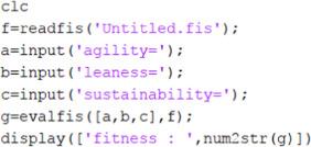 Dataset for evaluating fitness index using Adaptive Neuro