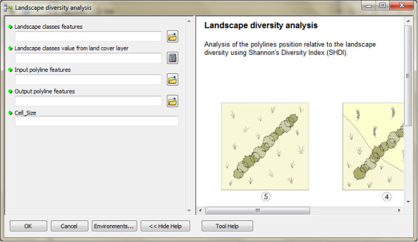 Dataset and GIS toolbox for modeling potential tree belt