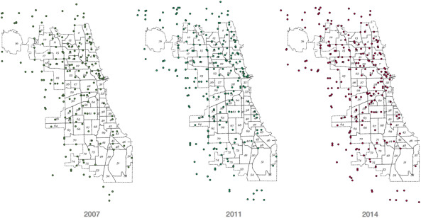 Chicago supermarket data and food access analytics in census tract