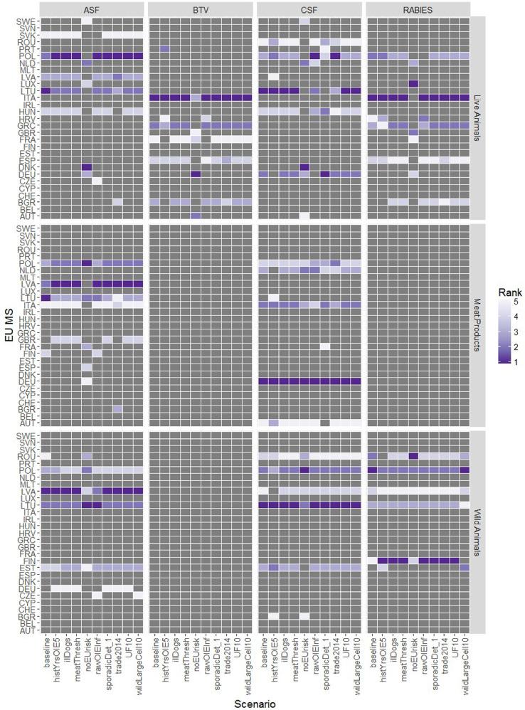 A spatial risk assessment model framework for incursion of