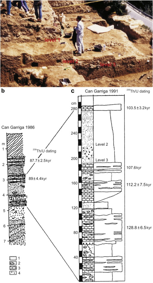 Long Term Hominin Occupation During The Middle And Early