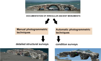 Photogrammetric Evaluation Options Of An Ancient Monument For