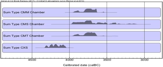 Speed datation Andorre