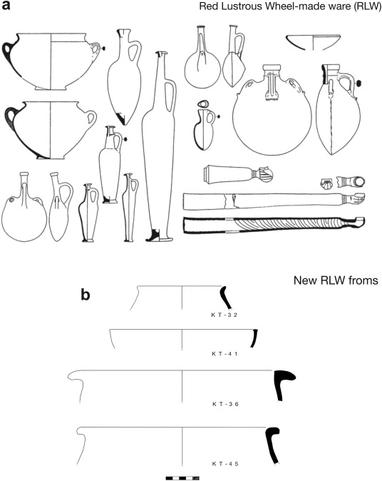 New Evidence On The Provenance Of Red Lustrous Wheel Made Ware Rlw