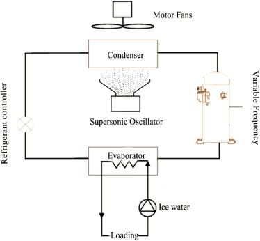 Development of a water-mist cooling system: A 12,500 Kcal/h