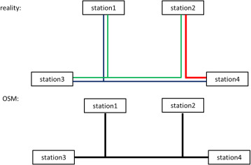 Open Data in Power Grid Modelling: New Approaches Towards