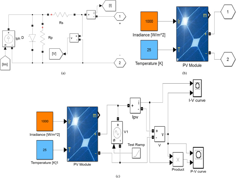 Modeling, simulation and performance analysis of solar PV