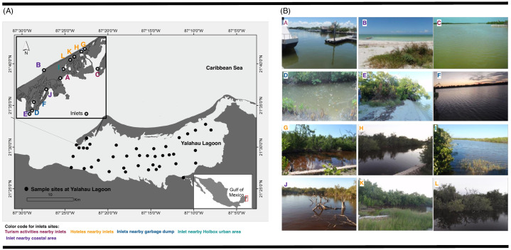Water quality of inlets' water bodies in a growing touristic