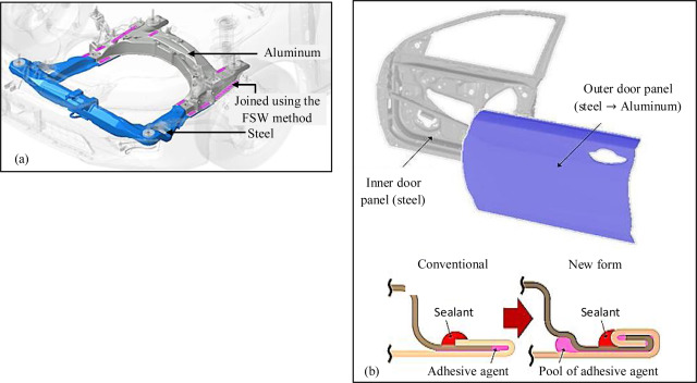 Trends in auto light weight product by Honda; (a) Continuous FSW instead of bolt joints in new sub-frame Al-to-steel of Honda Accord 2013 [2] ...  sc 1 st  Science Direct & Characteristics of aluminum-to-steel joint made by friction stir ...