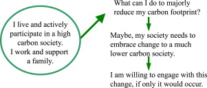 quantitative change