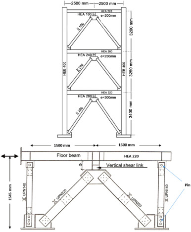 investigating the nonlinear behavior of eccentrically braced frame Structure Steel Beam Construction download full size image
