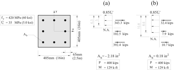 Direct design method and design diagrams for reinforced concrete fig 8 fandeluxe Image collections