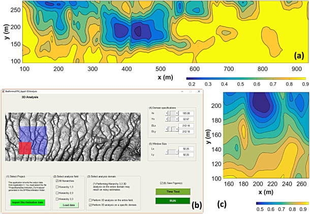Bedforms-ATM, an open source software to analyze the scale-based