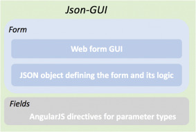Json-GUI—A module for the dynamic generation of form-based