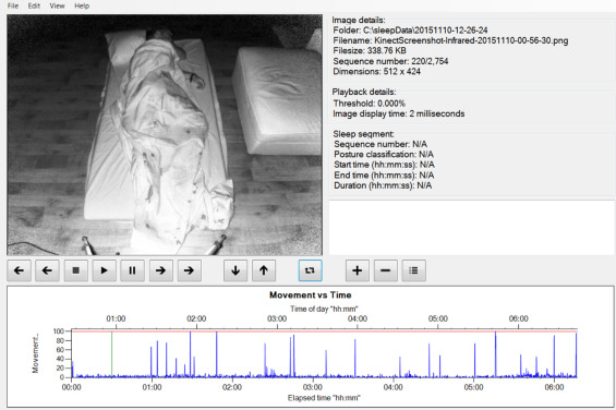 Sleep monitor: A tool for monitoring and categorical scoring
