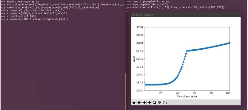 Heatrapy: A flexible Python framework for computing dynamic heat