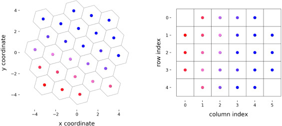 HexagDLy—Processing hexagonally sampled data with CNNs in