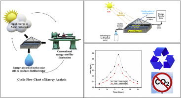 A Study Of Life Cycle Conversion Efficiency And Co2 Role In The Pyramid Shape Solar Stills Comparative Analysis Sciencedirect