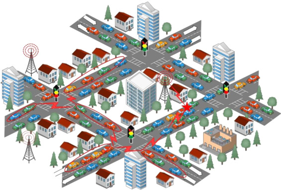 Real traffic-data based evaluation of vehicular traffic environment