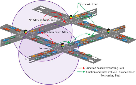 Real traffic-data based evaluation of vehicular traffic