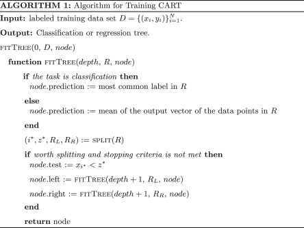 Machine learning for internet of things data analysis: a survey
