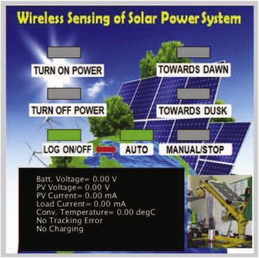 Wireless Sensing for a Solar Power System - ScienceDirect