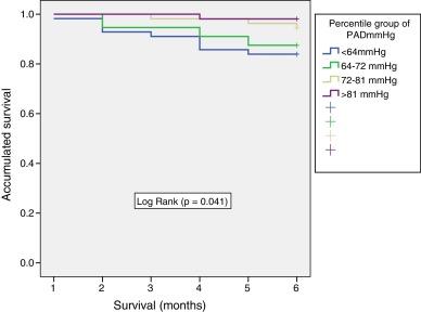 diabetes mellitus tipo 2 descompensada pdf995