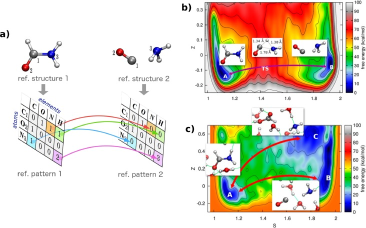 Prime Strategies For The Exploration Of Free Energy Landscapes Unity In Wiring Cloud Philuggs Outletorg