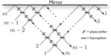 The resurgence of the linear optics quantum interferometer — recent on