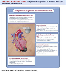 Management of Arrhythmias and Cardiac Implantable Electronic Devices