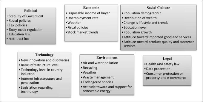 singapore political environment analysis