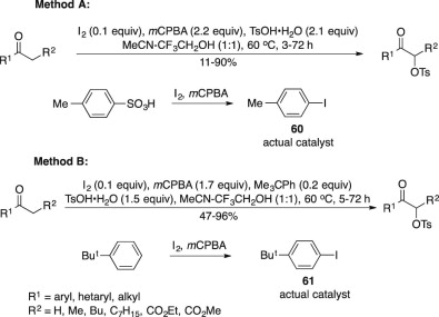 Iodine catalysis: A green alternative to transition metals