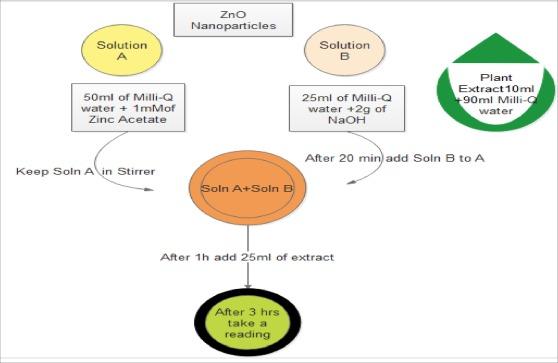 Hindustan zinc ltd. Hydroplant internship ppt.