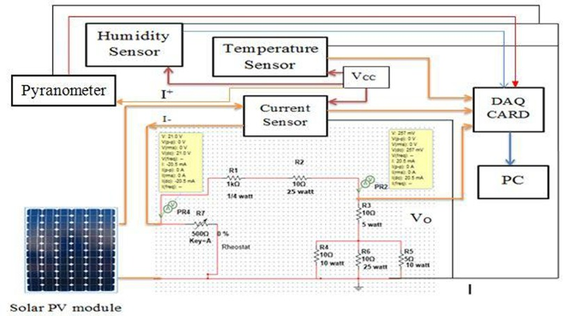 Virtual Lab Based Real Time Data Acquisition Measurement And