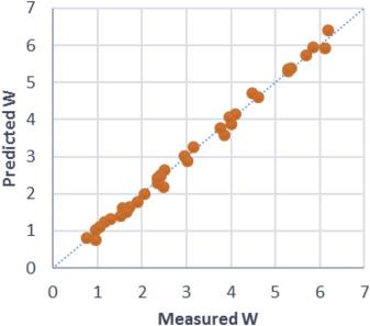 Prediction of asphaltene precipitation using support vector