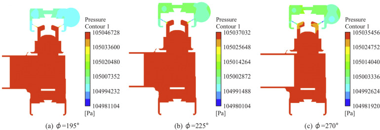 Study on the fluid flow rule of five-cylinder plunger pump hydraulic